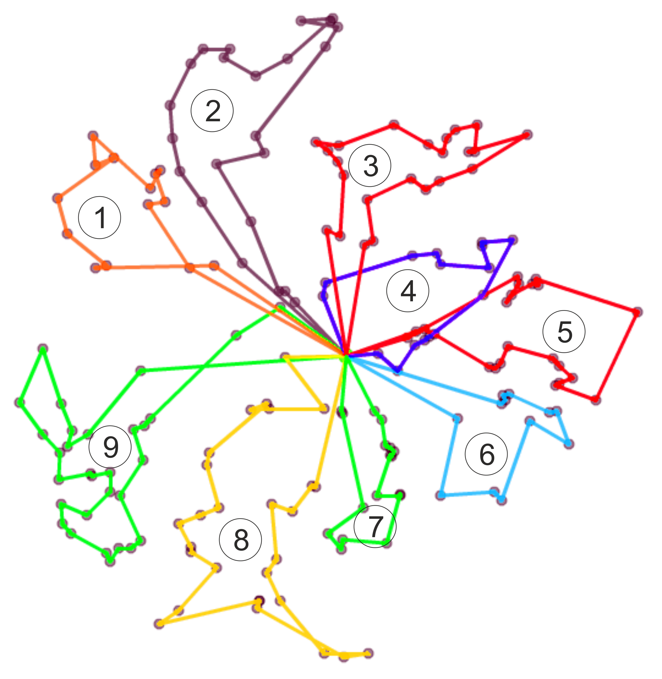 Динамическое планирование маршрутов доставки с учетом статистики